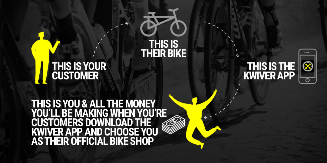 The kwiver app will generate more sales for your bike shop