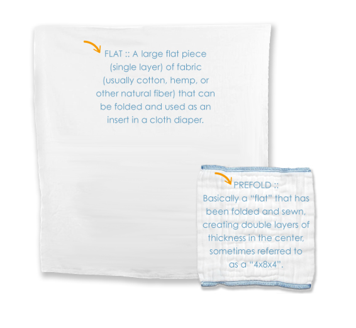 Rumparooz Cloth Diaper Covers are generously sized and fit over any fitted, pre-fold diaper, including our Ecoposh OBV Collection to make the product waterproof.