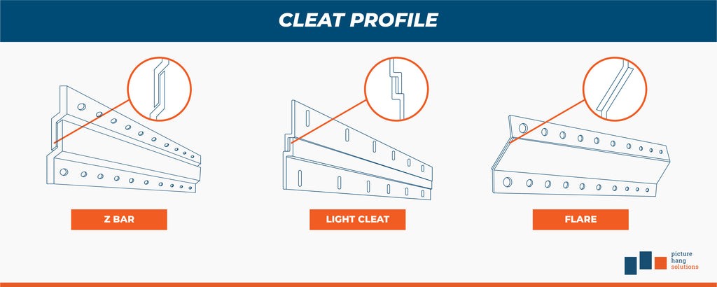 french cleat profiles