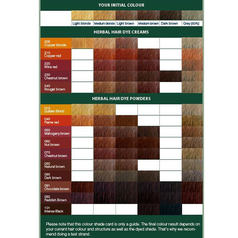 Logona hair colour chart