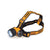 Ace Camp 1W LED Headlamp