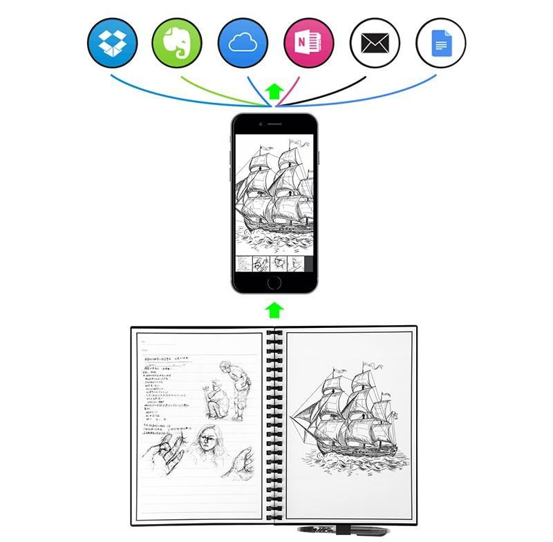 Elfinbook Smart Reusable Notebook - Shop it Big