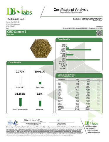 CBN Isolate infused CBD Flower Pre rolls Certificate of analysis