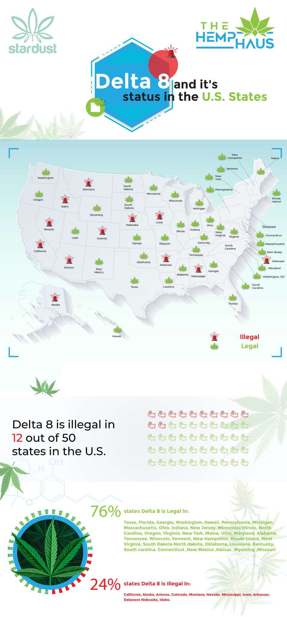 Infographic-Legal-status-of-Delta-8-THC-near-me-and-Available-at-The-Hemp-Haus-CBD-Store-and-Delta-8-Store.jpg