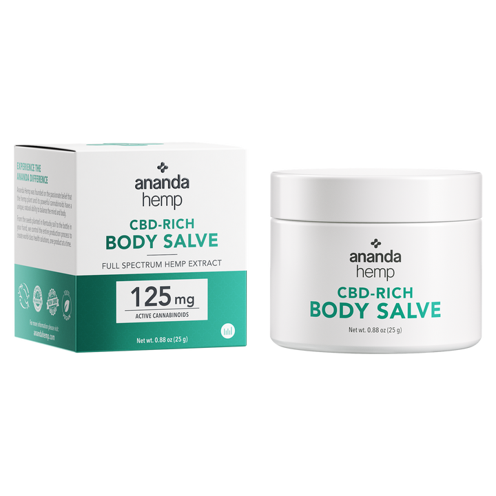 The front box and white plastic container of the Ananda Hemp Full Spectrum Muscle Rub Salve with 125mg of active cannabinoids, per 1 ounce container. - thehemphaus