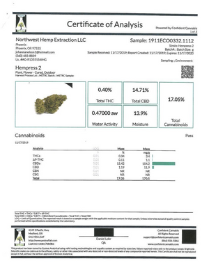 Hempress 2 - CBD Hemp Flower - thehemphaus