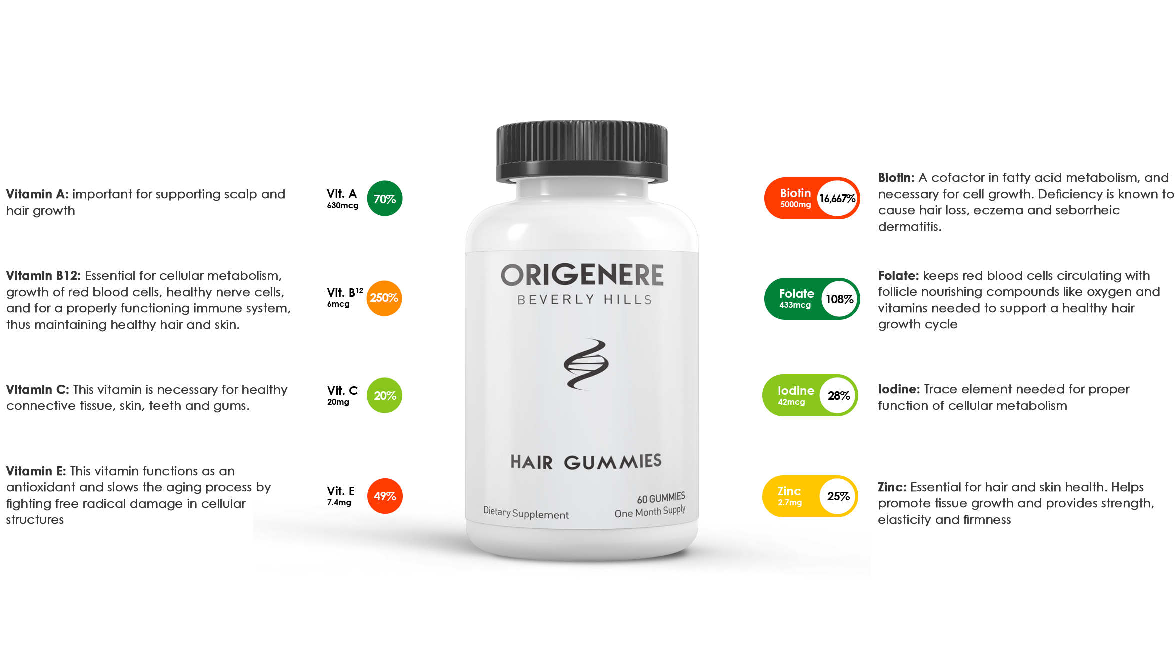 Origenere Gummies for Hair Loss/Thinning Hair