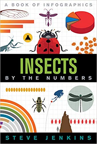 INSECTS BY THE NUMBERS (INFOGRAPHIPCS)