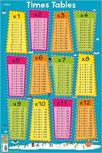 COLLINS TIMES TABLES WALL POSTER