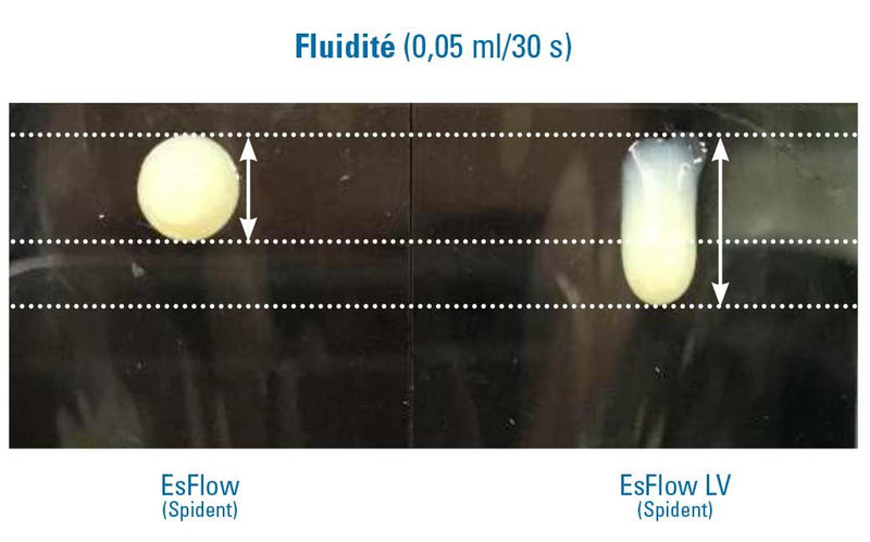 Es Flow A3.5 (2 seringues x 2g Résine composite fluide photopolymérisable)
