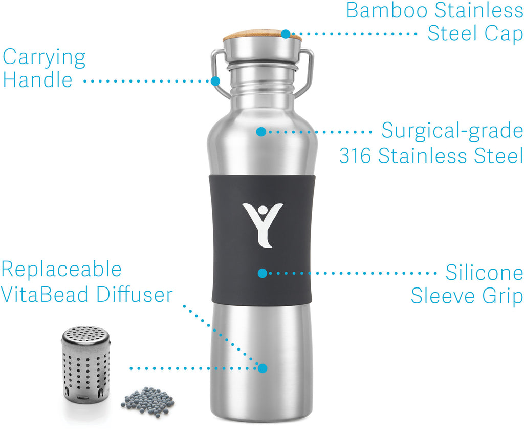 DYLN Bottle Features