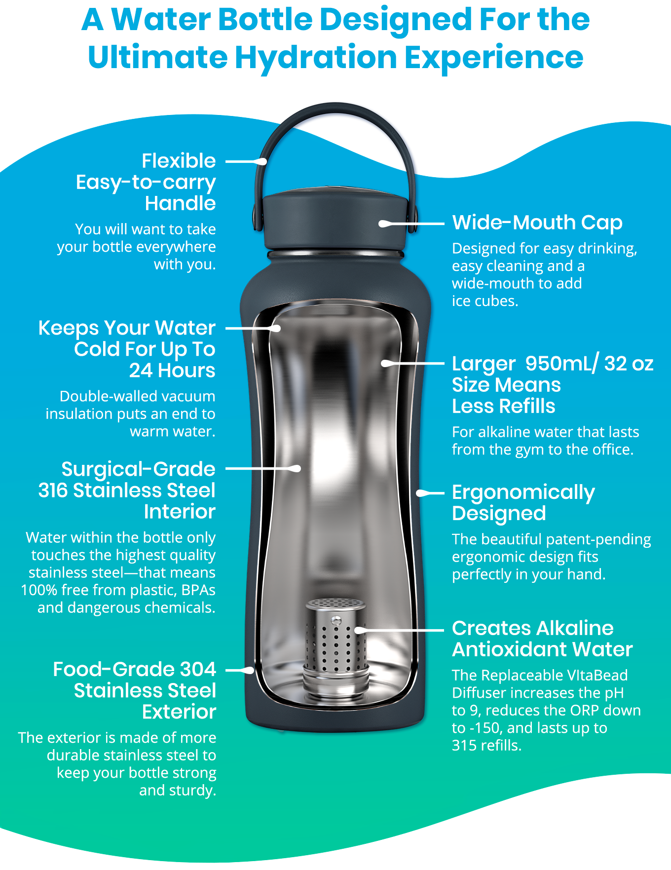 DYLN Insulated Bottle Features