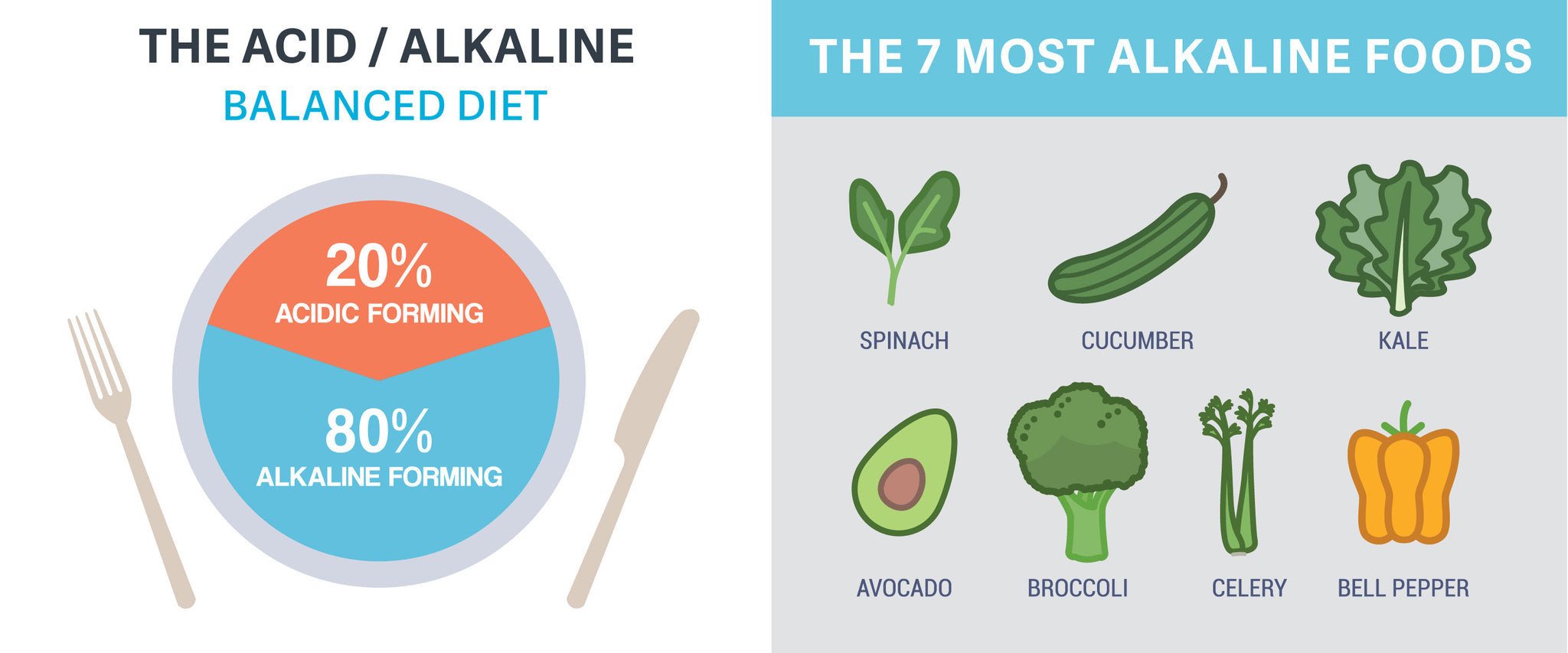 How to Eat an Alkaline Diet