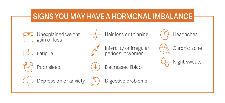 Signs of Hormone Imbalance