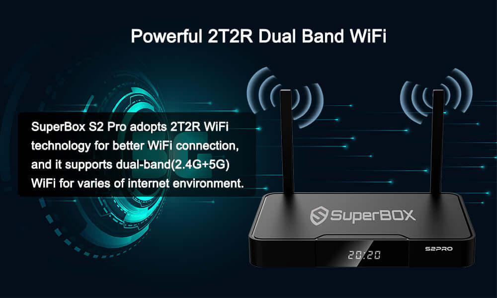 Superbox S2 Pro Dual Band WIFI