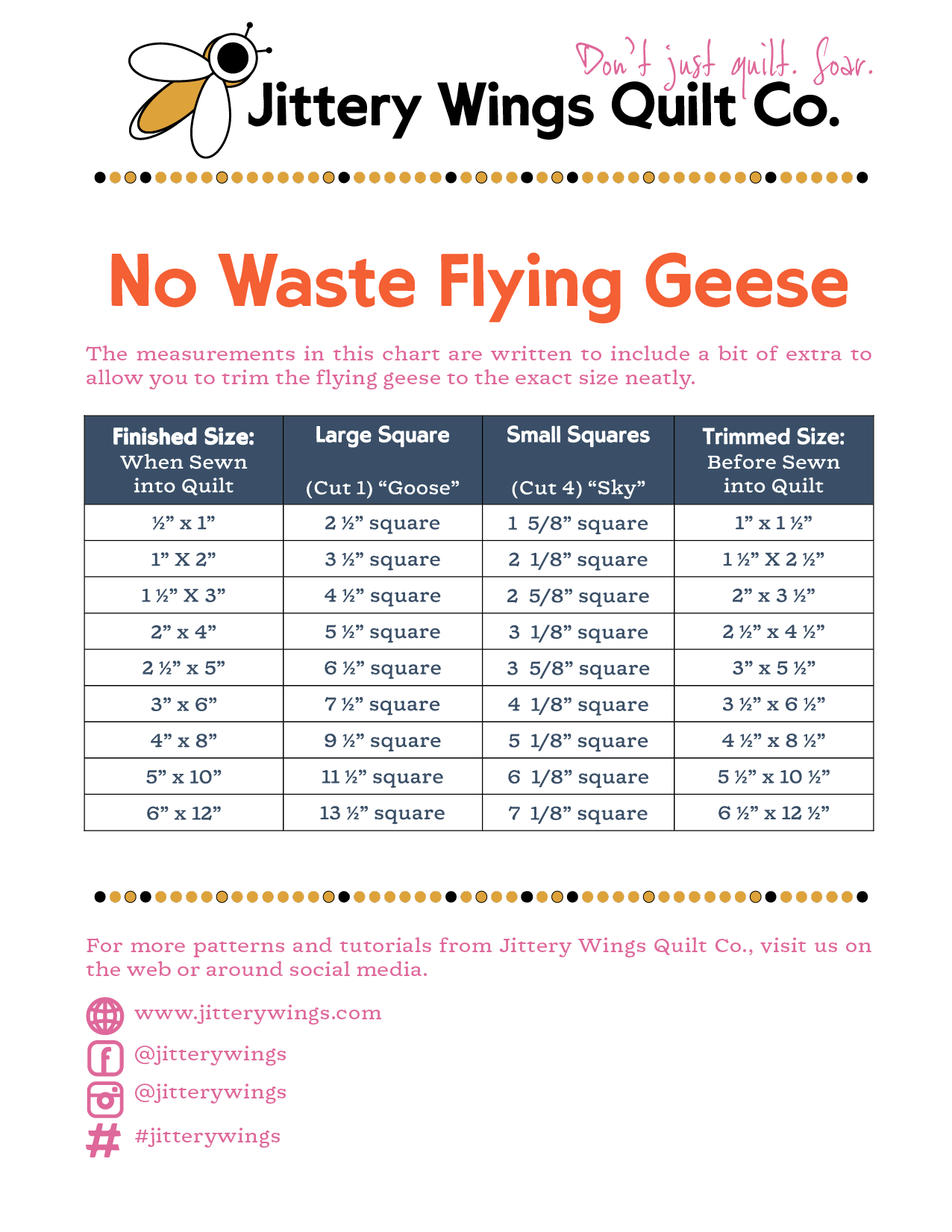 No Waste Flying Geese Size Chart from Jittery Wings