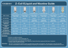 Load image into Gallery viewer, Innokin Zenith Coils