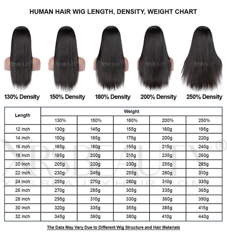 Wig density, Wig Length and wig weight chart