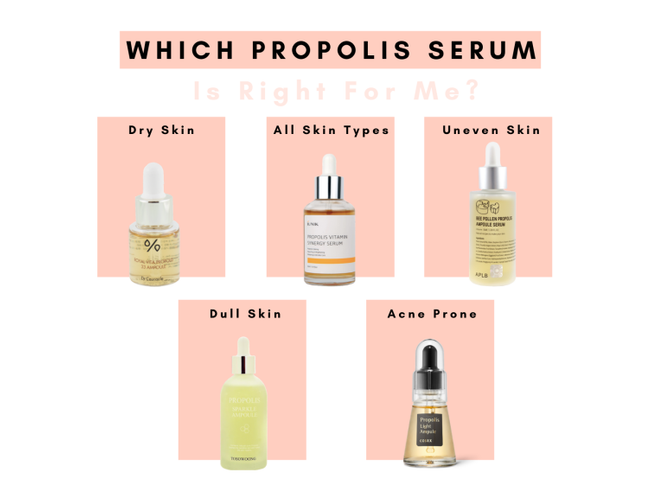 Which Propolis Serum Is Right For Me?