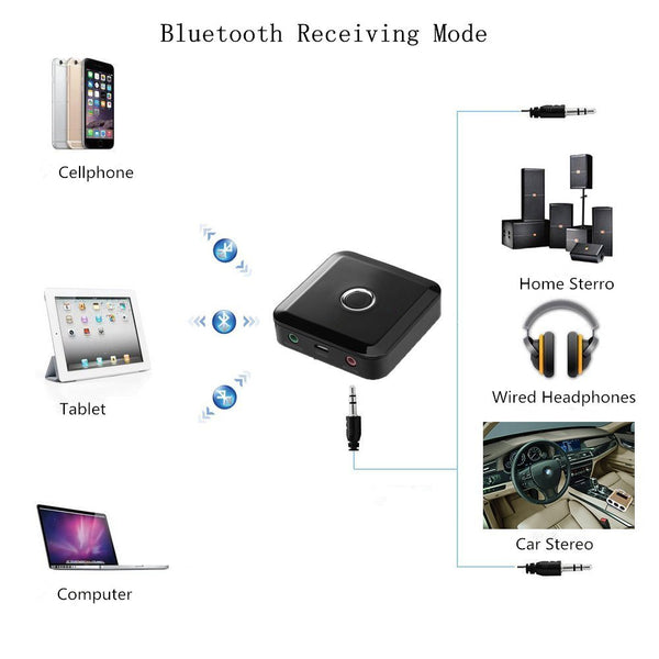 Jogger BT-13 Bluetooth Transmitter Receiver 2 in 1, Wireless Bluetooth 3.5mm Audio Adapter-Black