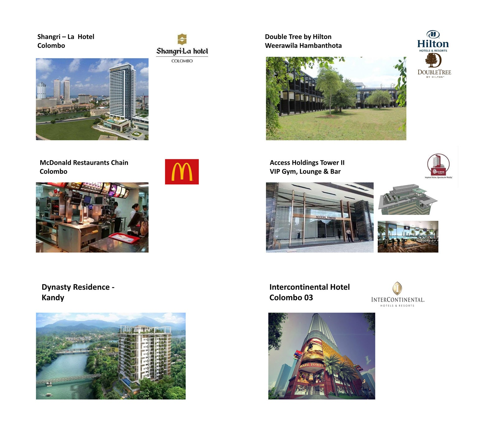 Singhagiri Private Projects