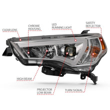 Load image into Gallery viewer, ANZO 14-18 Toyota 4 Runner Plank Style Projector Headlights Chrome w/ Amber