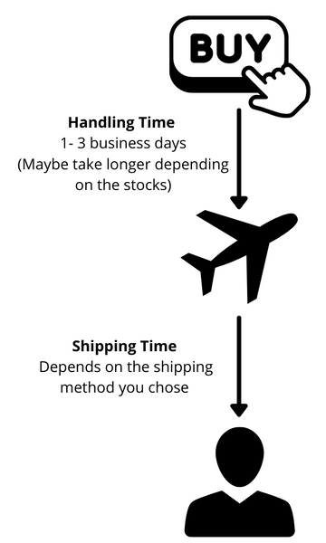 Handling time shipping of Japan With Love store