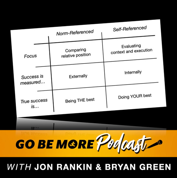 Go Be More Podcast #76: Get More out of Goal-Setting with Self-Referenced Goals