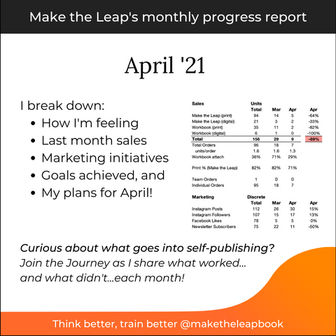 Join the Journey - Make the Leap's April progress report