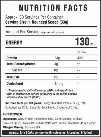 Limited Edition Whey Nutrition Facts