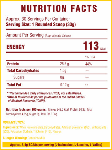 Strawberry Cheesecake Isolate Nutrition Facts