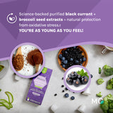 Antioxidant Nespresso Coffee Pods with Black Currant and Broccoli Seed extracts