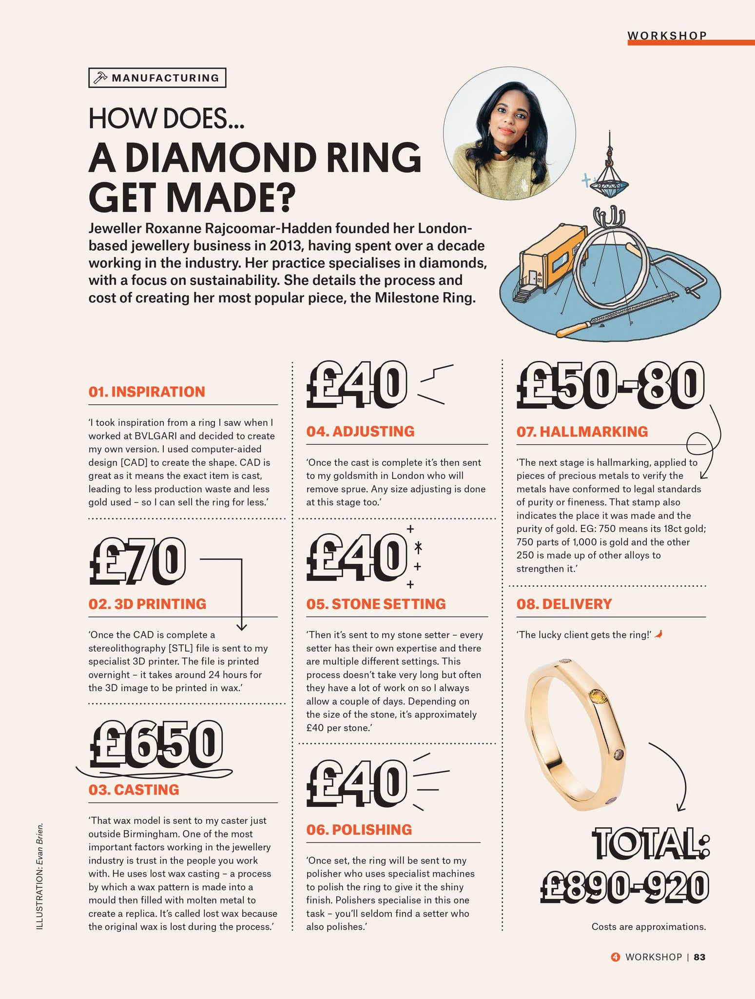 Courier Magazine, The Milestone Ring
