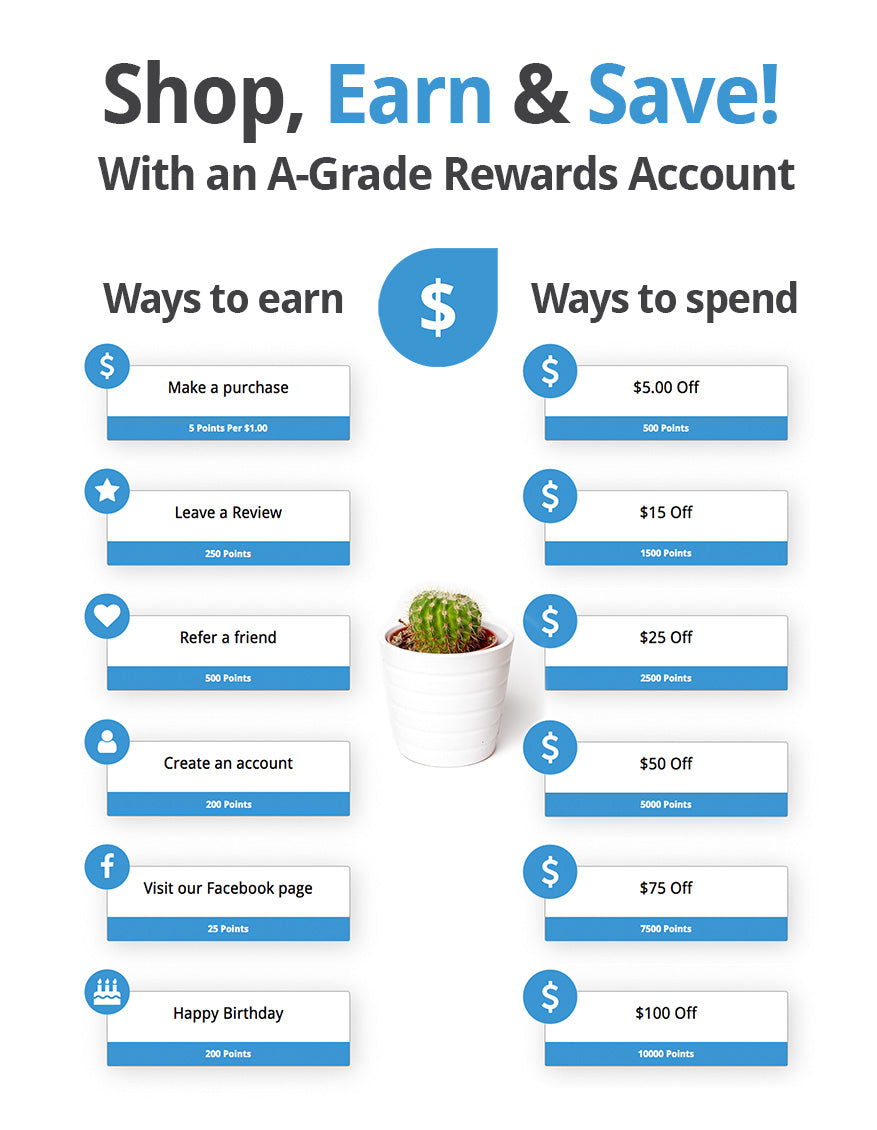A-Grade Hydroponics Rewards Accounts