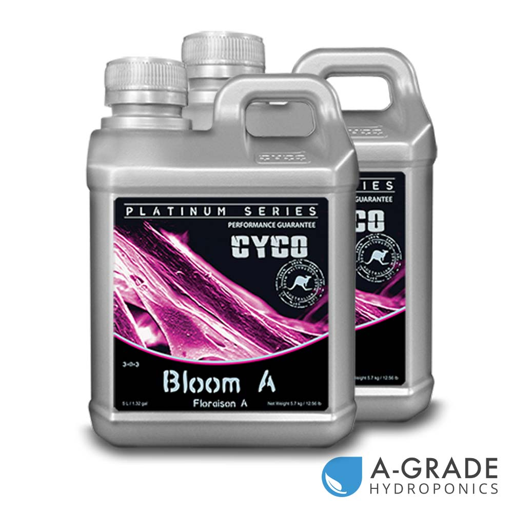 cyco bloom a/b set