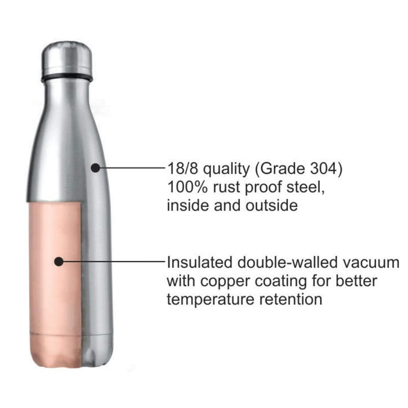 Borosil Stainless Steel Hydra Bolt - Vacuum Insulated Flask Water Bottle, 750ML