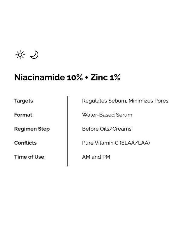 Supersize Niacinamide 10% + Zinc 1% 60ml