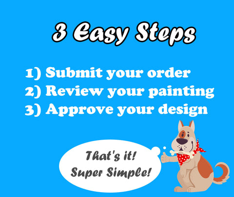 1) submit your order, 2) review your painting, 3) approve your design