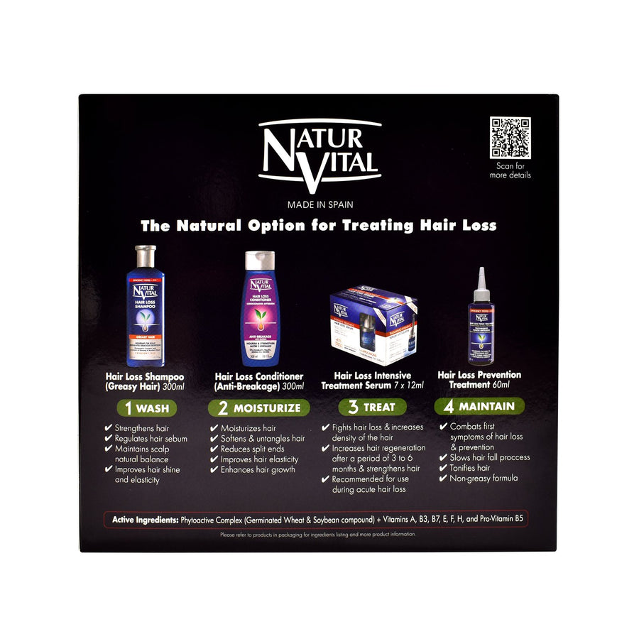 NaturVital Anti-Hair Loss Treatment Program