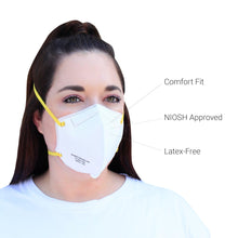 Load image into Gallery viewer, Makrite SEKURA N95 NIOSH Approved Personal Mask (40 PCS)