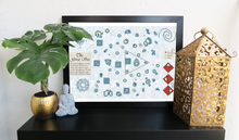 Load image into Gallery viewer, Windwaker Great Sea Map Print