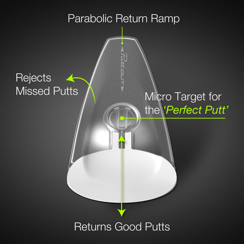 Putt-Out Pressure Putt Trainer (Due Late March)