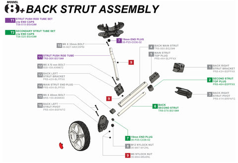 Clicgear 8+ - Back Strut Assembly