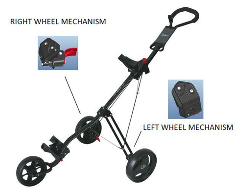 PGF Pursuit/Pulse Buggy Spare Parts - Wheel Mechanism