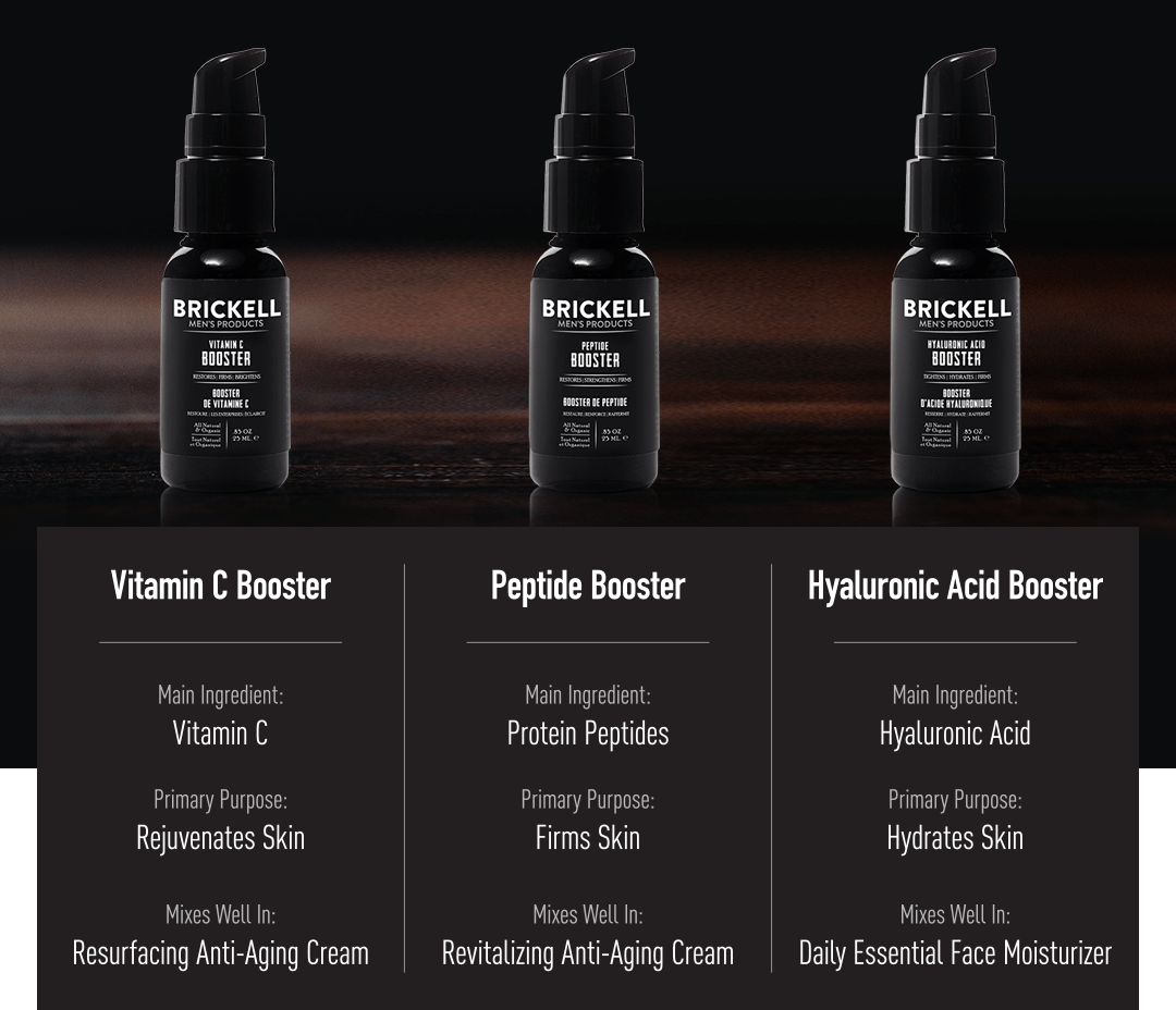 Booster Comparison Chart - Brickell Men's Products
