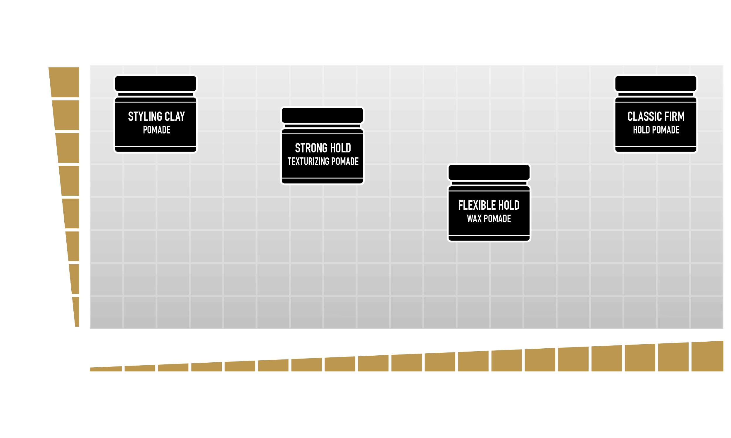 Brickell Pomade Comparison Guide