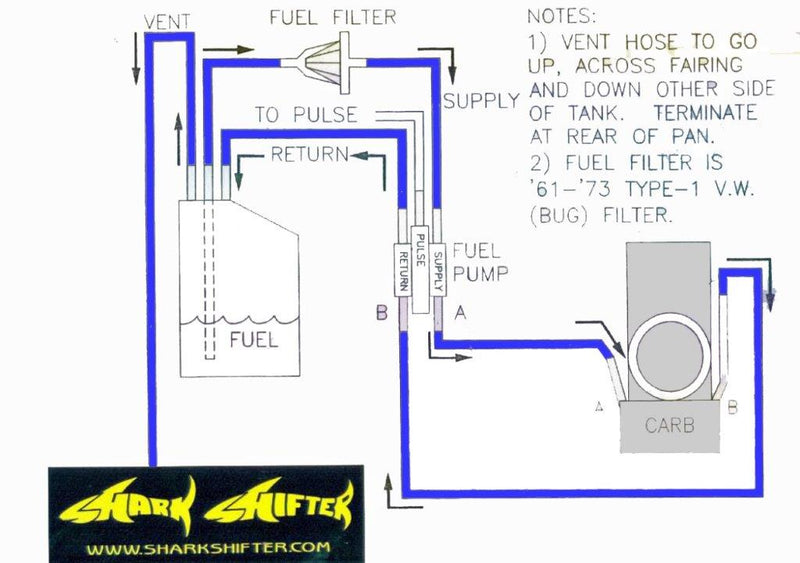 Pump around fuel pump system