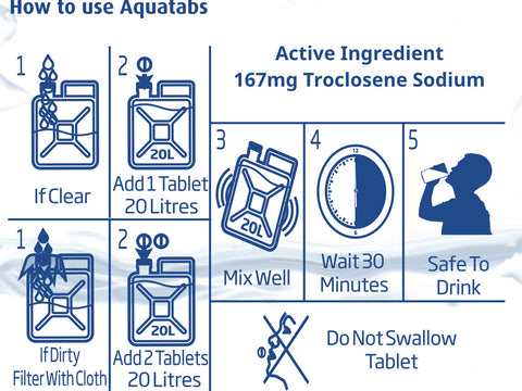 Aquatabs instructions