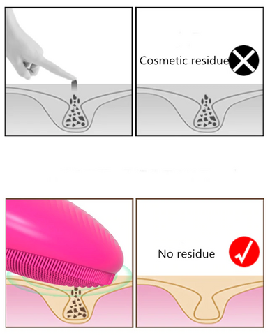 Skintecture Cleansing Brush explained