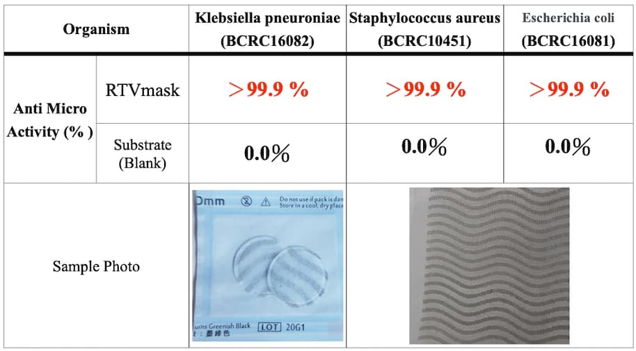 ElectricField Mask- Antimicrobial Effectiveness Testing Test Method: With reference to AATCC 100 method